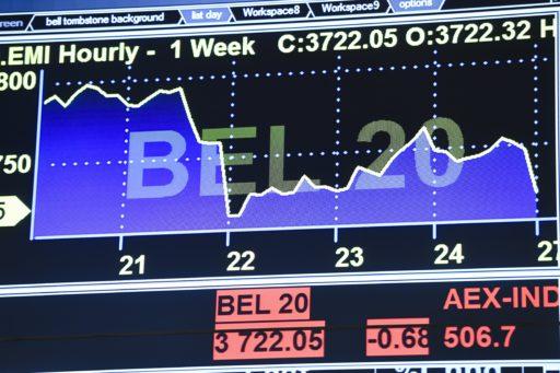 Bel20 in het kielzog van Wall Street