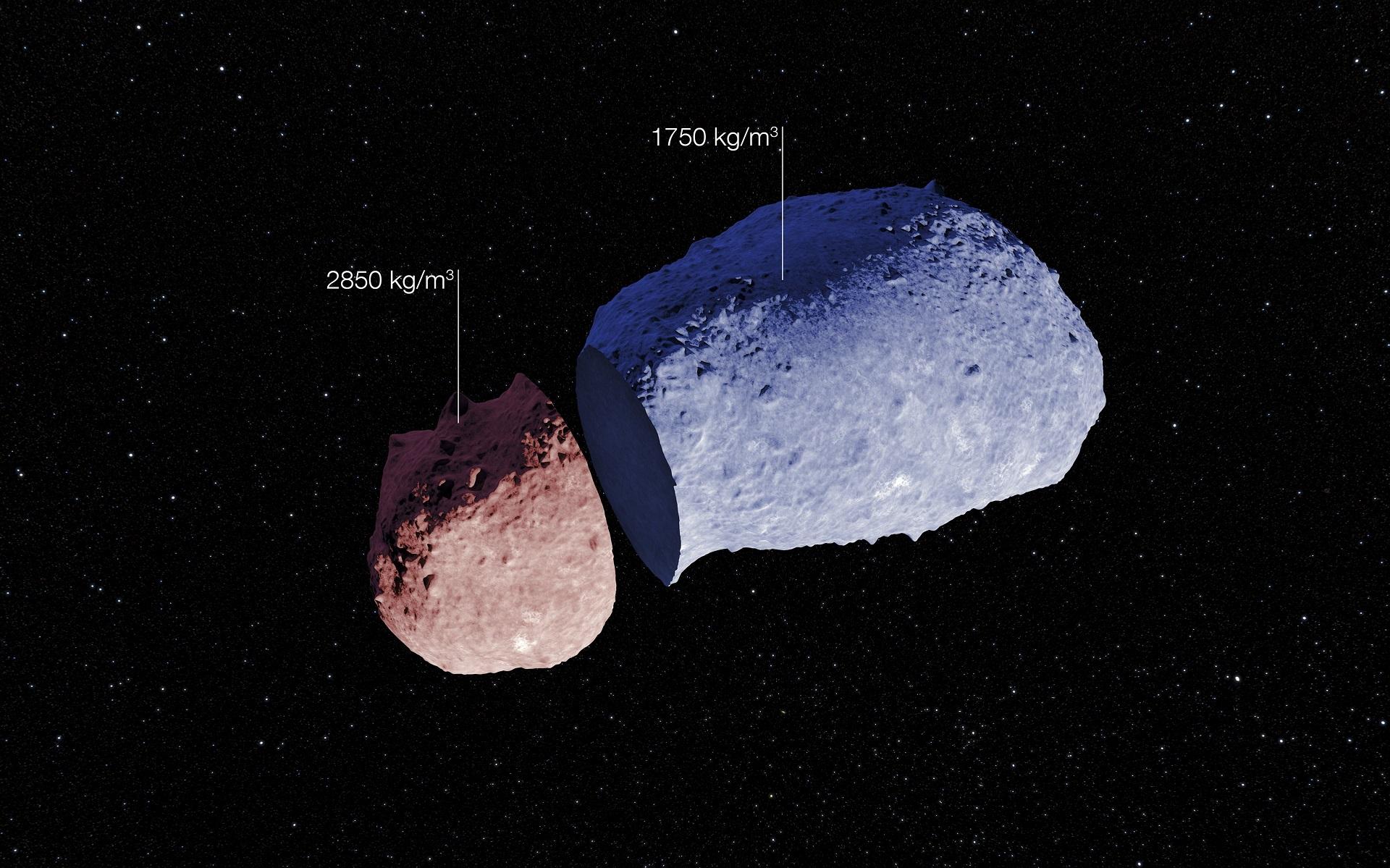 Wetenschappers ontdekken voor het eerst water en organisch materiaal op asteroïde - Business AM - NL