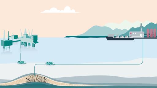 Noorwegen gaat 1,6 miljard euro investeren in het opvangen en opslaan van CO2