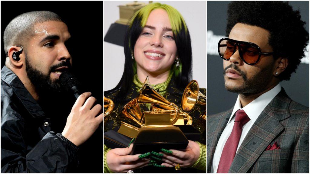 Spotify Wrapped Drake Billie Eilish The Weeknd