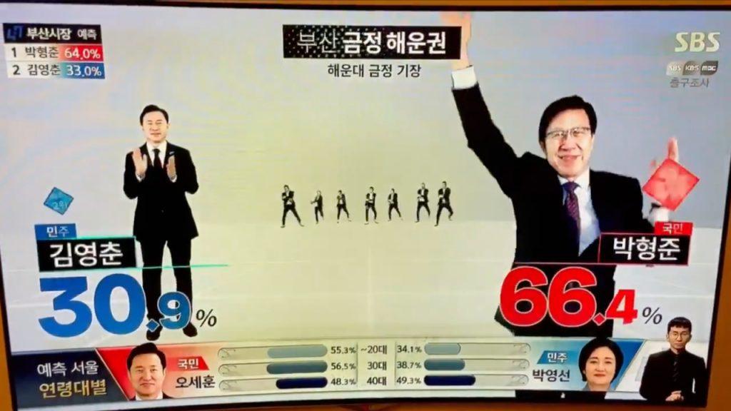 Zuid-Korea verkiezingen