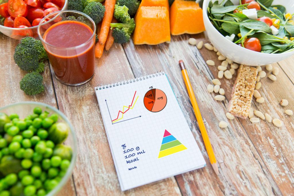 De actieve voedingsdriehoek, de basis voor een gezonde levenswijze