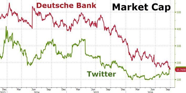 deutsche-vs-twitter