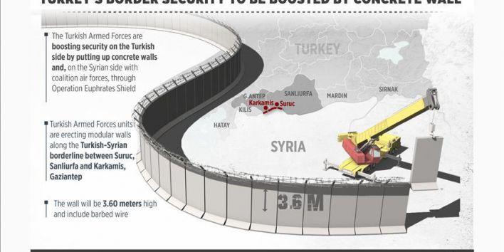 Turkish wall