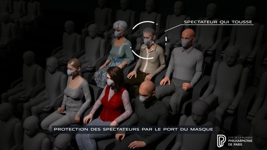 Port du masque ajusté et ventilation ralentie: les ingrédients pour rouvrir les salles de spectacles en toute sécurité - Youtube: Philarmonie de Paris